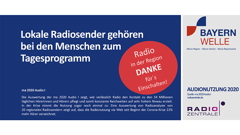 Rekordergebnis für Bayerns Lokalradiosender